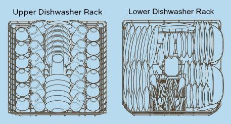 dishwasher loading tips for optimal dishwasher performance ba Dishwasher Assembly Diagram dishwasher loading tips diagram