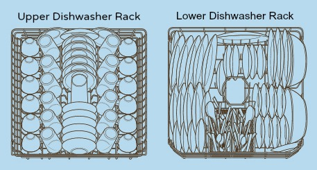 Dishwasher Loading Tips Diagram